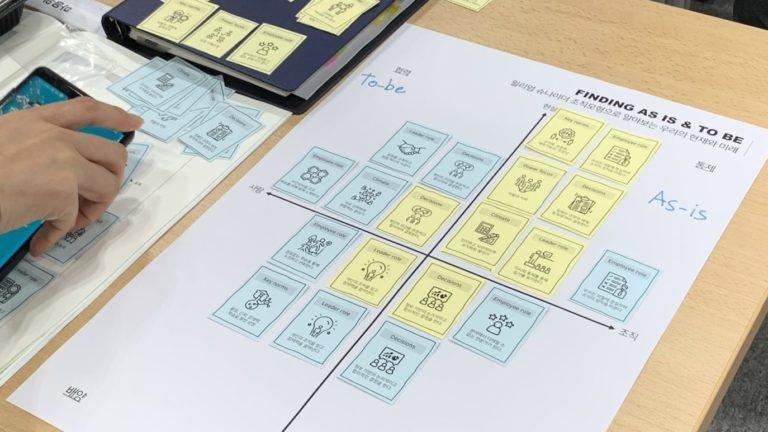 우리 조직 고유의 조직문화, 간단하게 진단하는 방법 (feat. 컬쳐 카드)